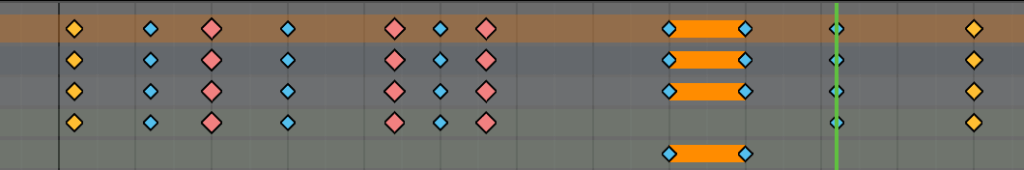 Blender Keyframe Types dope sheet